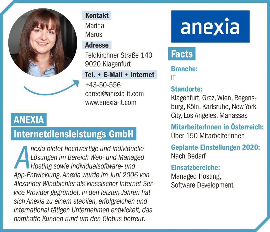 connect19-Firmenprofil Anexia