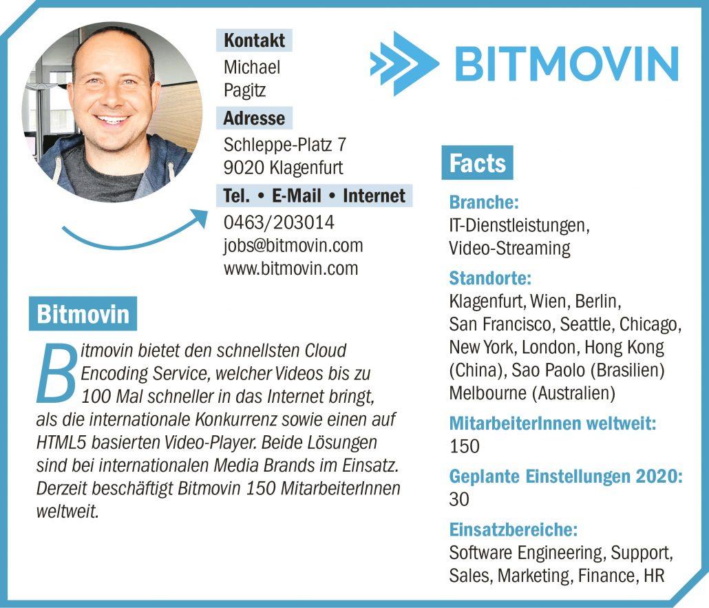 connect19-Firmenprofil Bitmovin