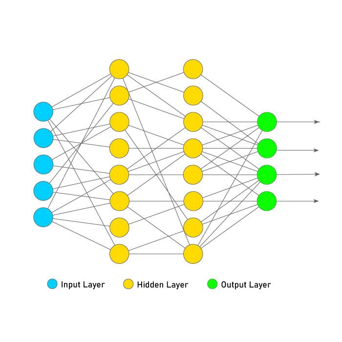 Grafik Neutral Net Demo