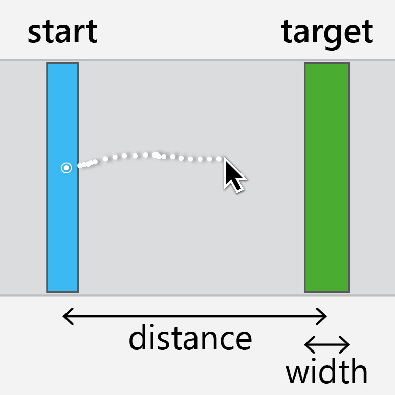 Project image showing a Fitts' law pointing task.